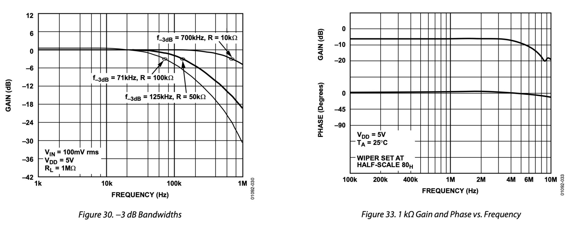 digipot bandwidth comparison