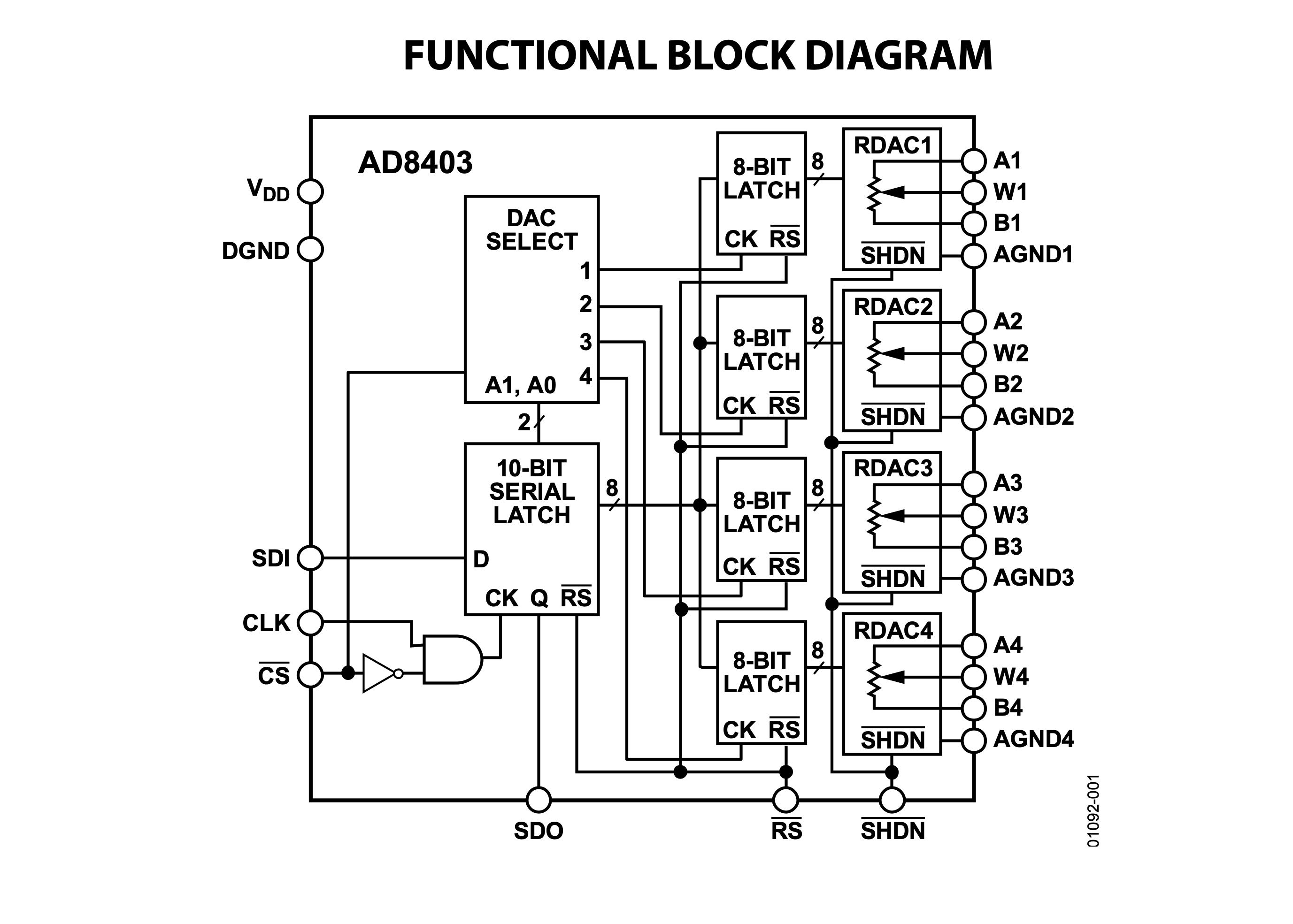 digipot block diagram