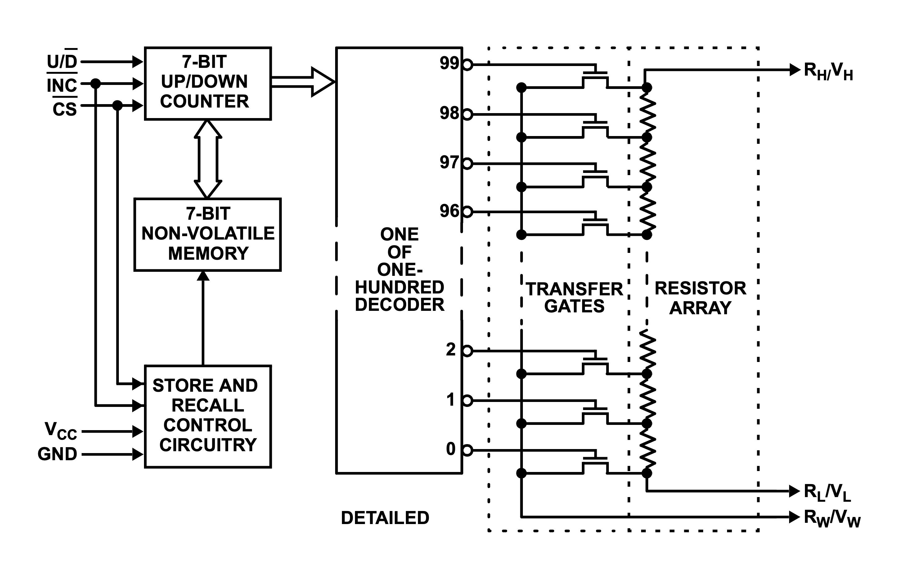 digipot ladder diagram