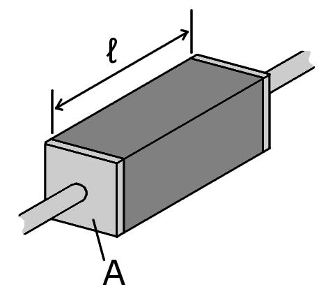 electrical resistivity geometry