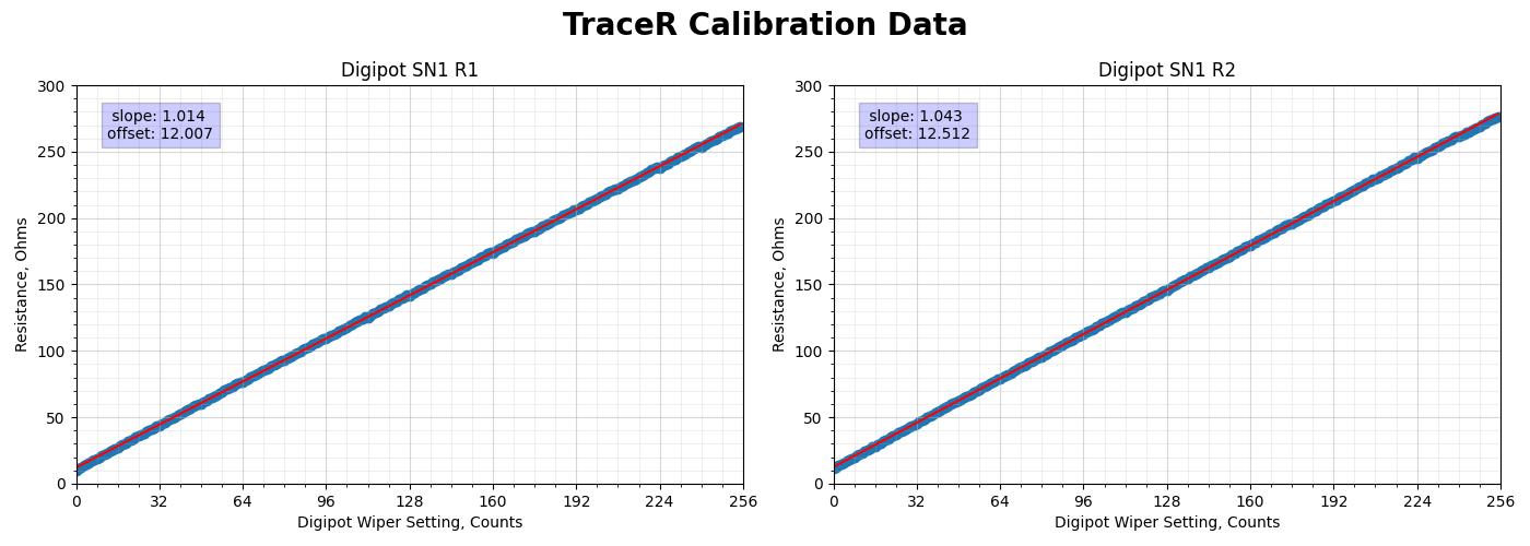 tracer-calibration-plot-sample