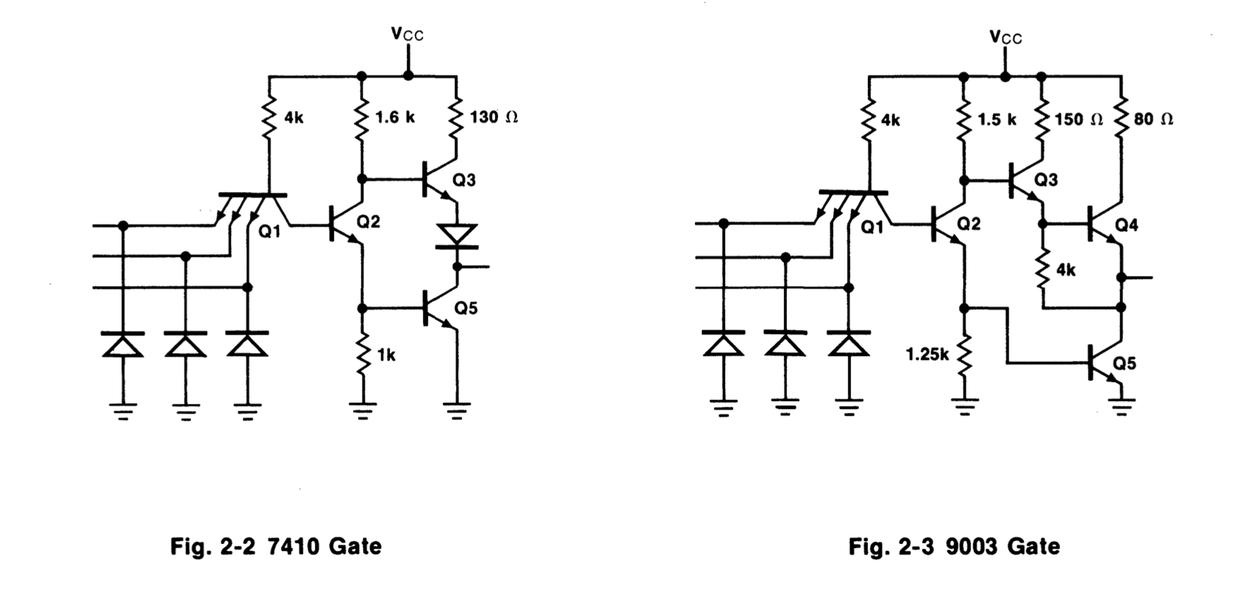 ttl input circuit typical